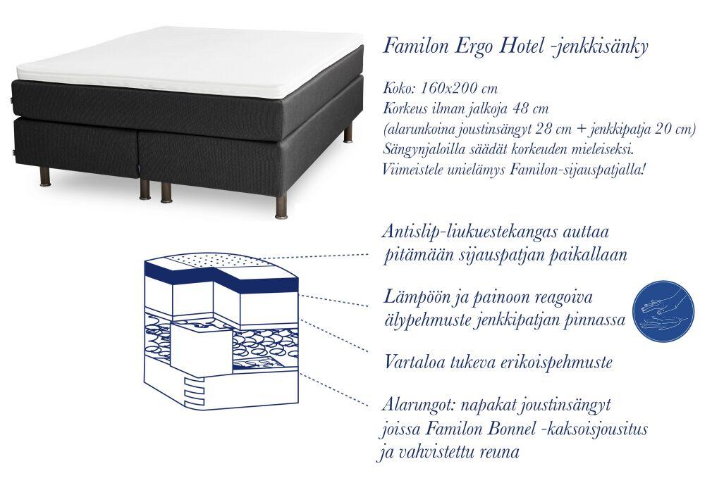 Familon Ergo Hotel -jenkkisänky
