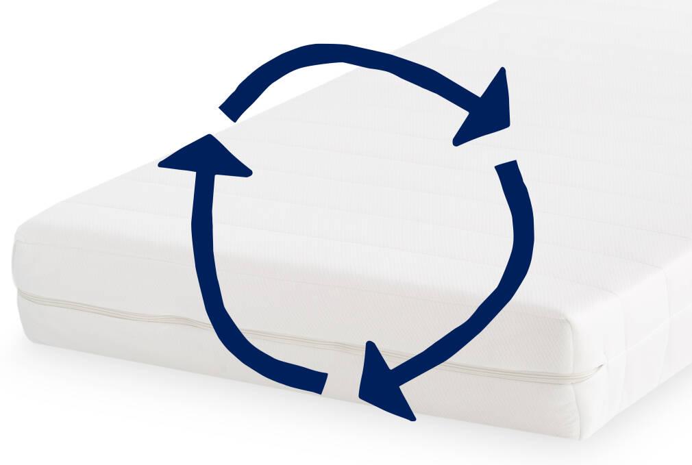 Familon-kierrätyspalvelu kotiinkuljetukseen