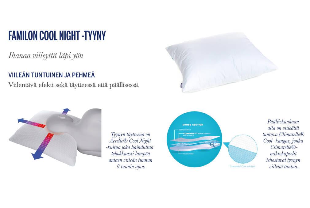 Familon Cool Night -tyyny